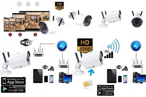 ute 3g overvåkningskamera med Wi-Fi