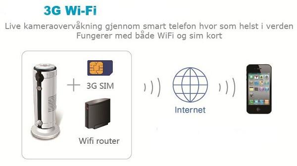 3G og WiFi overføring av bilder til mobiltelefon