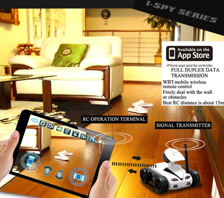 Spion tank med trådløst WiFi kamera